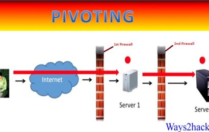 How to do Pivoting Attack
