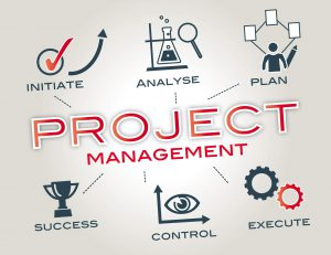 Why your company needs to buy a project management software right now!