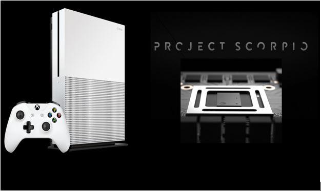 the project scorpio